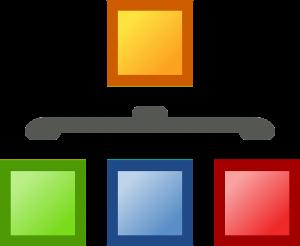 Siti WORDPRESS : contenuti e struttura